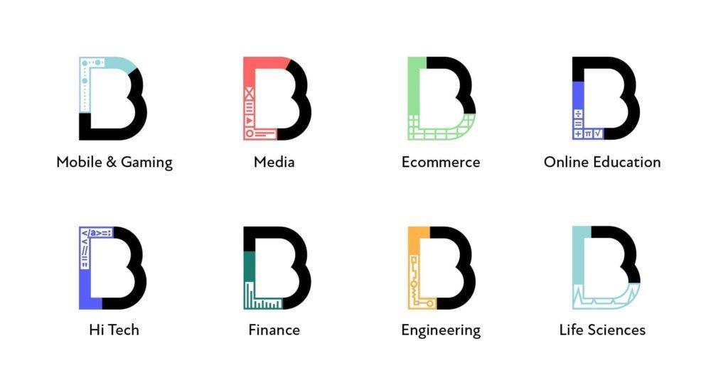 BLEND は数多くの業界のローカリゼーションに対応